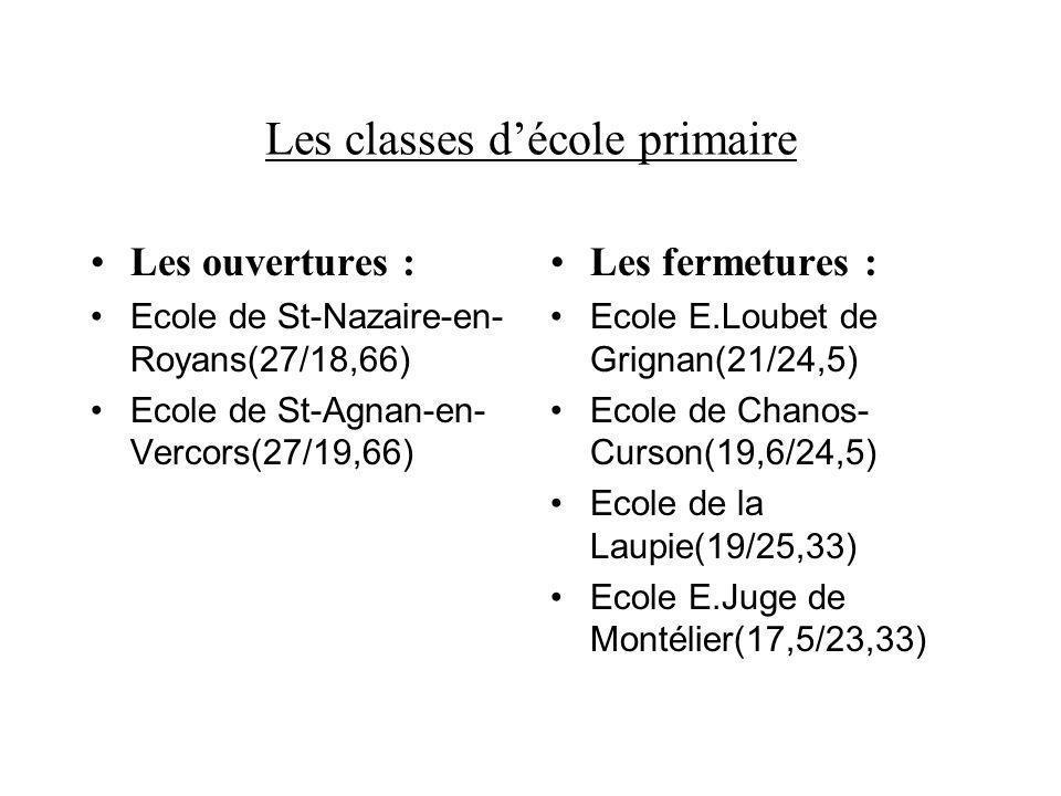 Les classes d'école primaire
