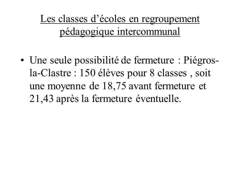 Les classes d'écoles en regroupement pédagogique intercommunal