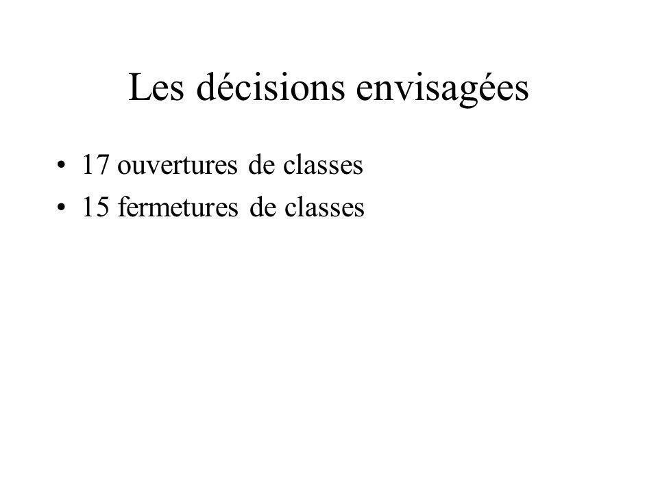Les décisions envisagées