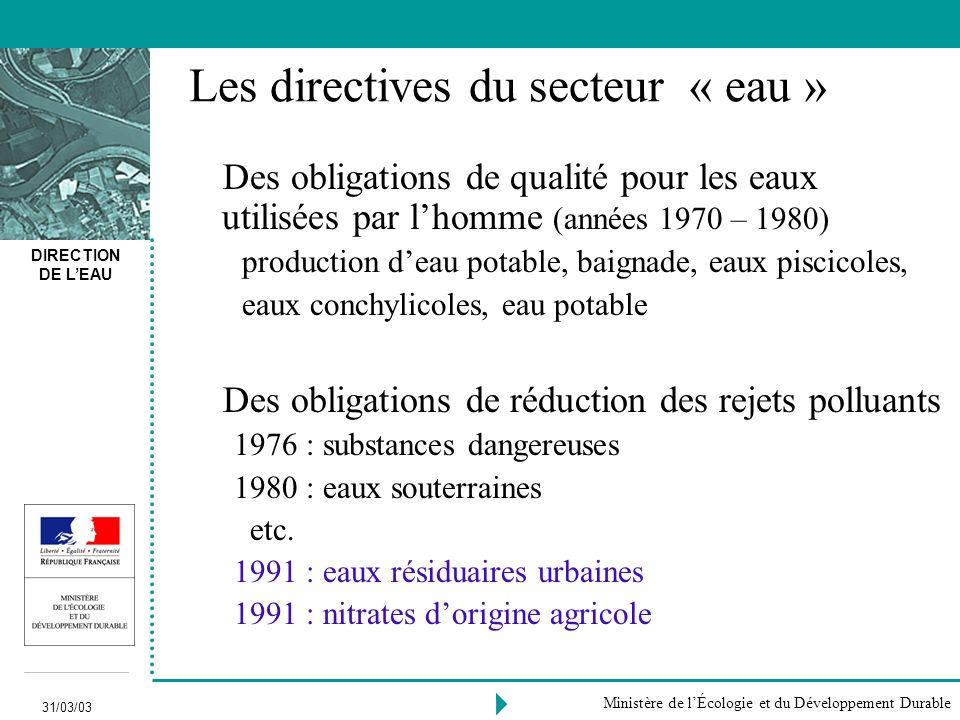 Les directives du secteur « eau »