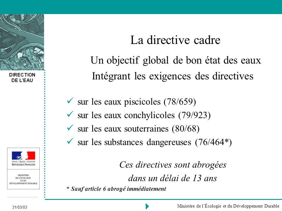 La directive cadre Intégrant les exigences des directives