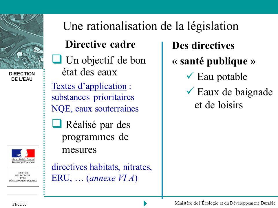 Une rationalisation de la législation
