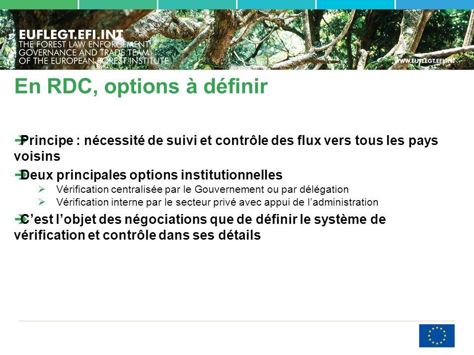 En RDC, options à définir