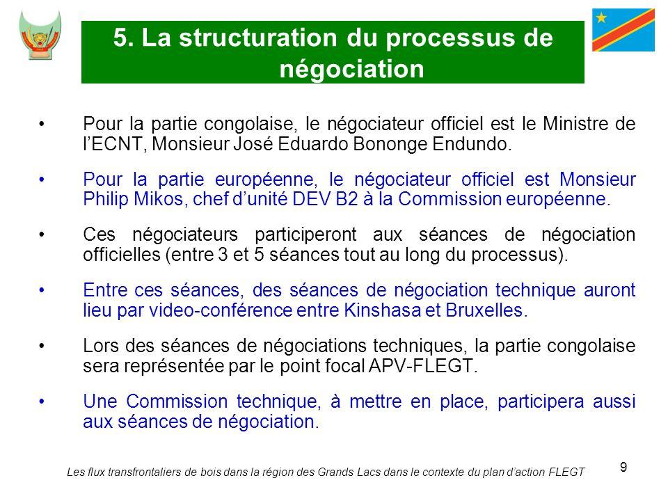 5. La structuration du processus de négociation