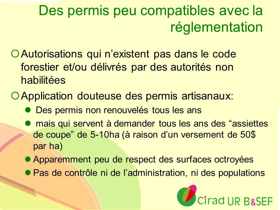Des permis peu compatibles avec la réglementation