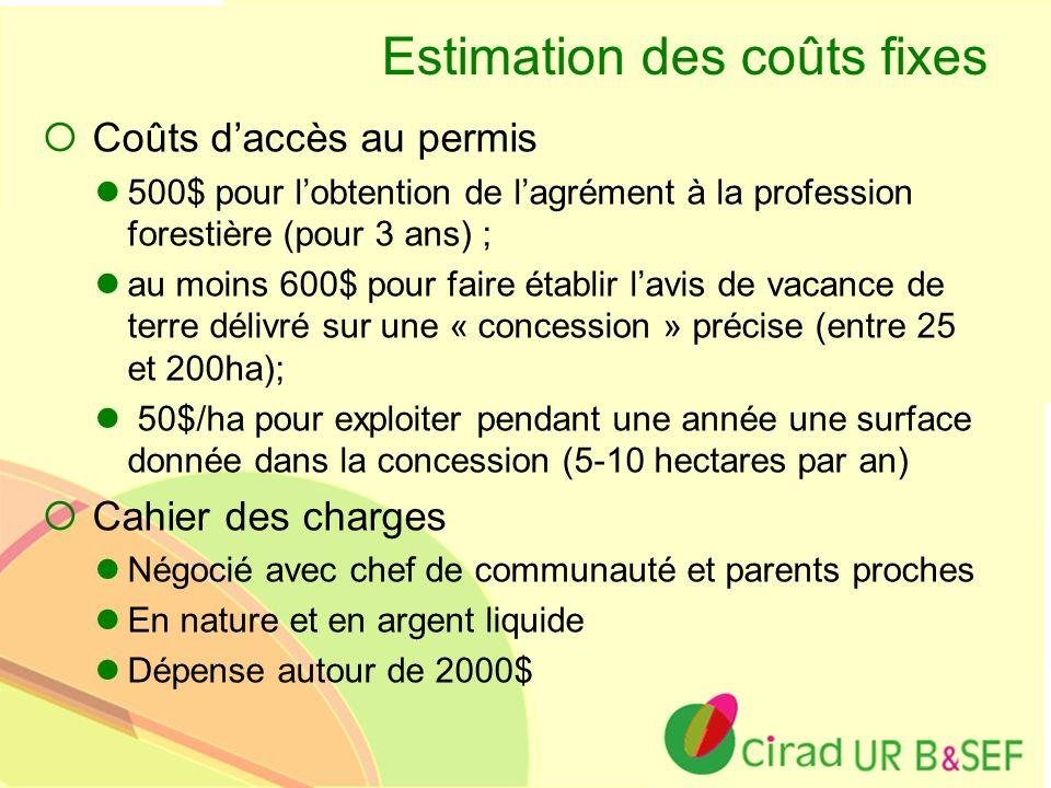 Estimation des coûts fixes