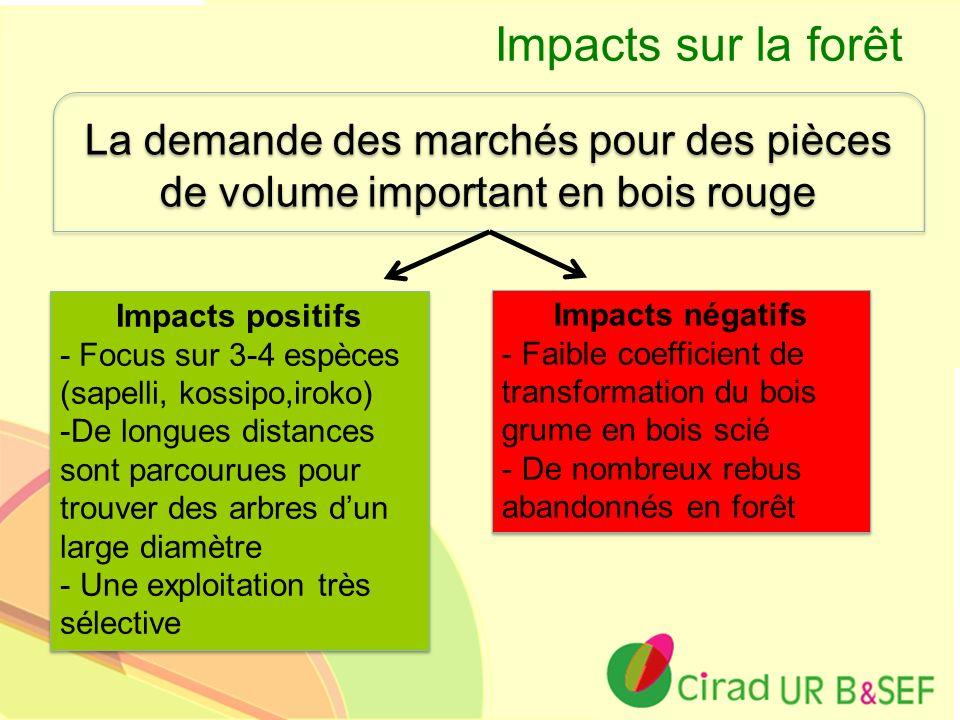 Impacts sur la forêt La demande des marchés pour des pièces de volume important en bois rouge. Impacts positifs.