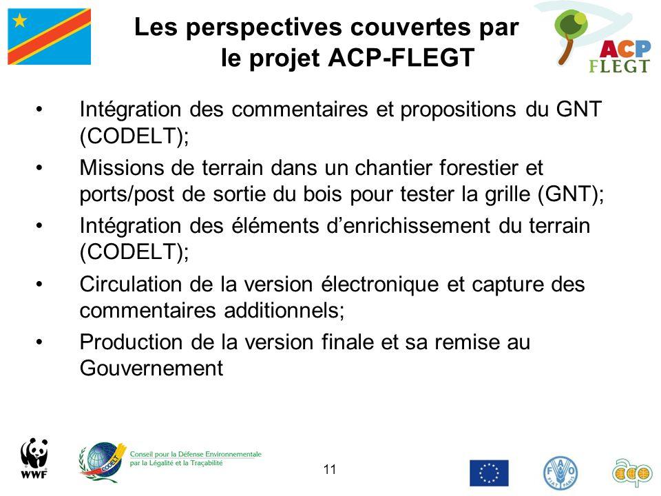 Les perspectives couvertes par le projet ACP-FLEGT