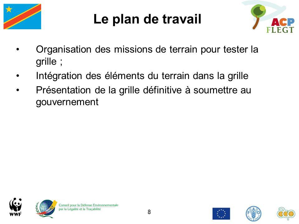 Le plan de travail Organisation des missions de terrain pour tester la grille ; Intégration des éléments du terrain dans la grille.