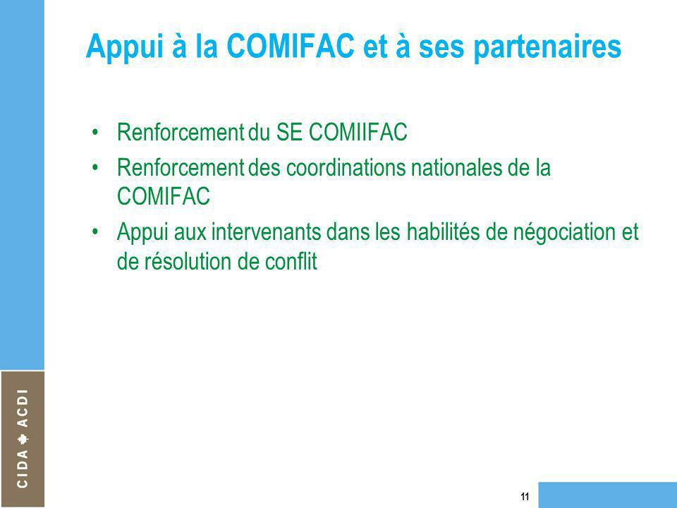 Appui à la COMIFAC et à ses partenaires