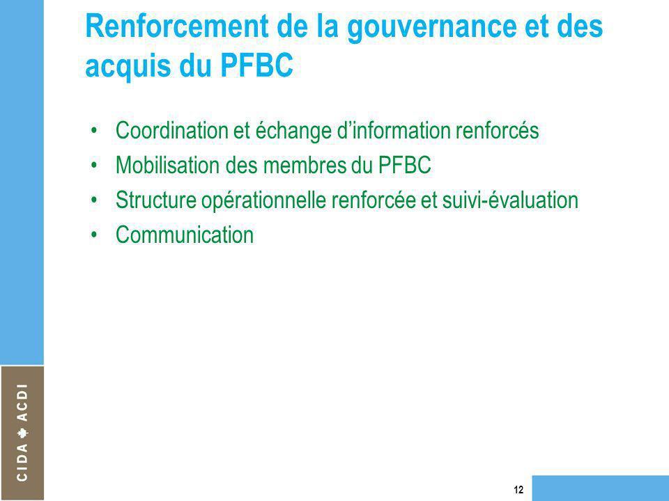 • Renforcement de la gouvernance et des acquis du PFBC