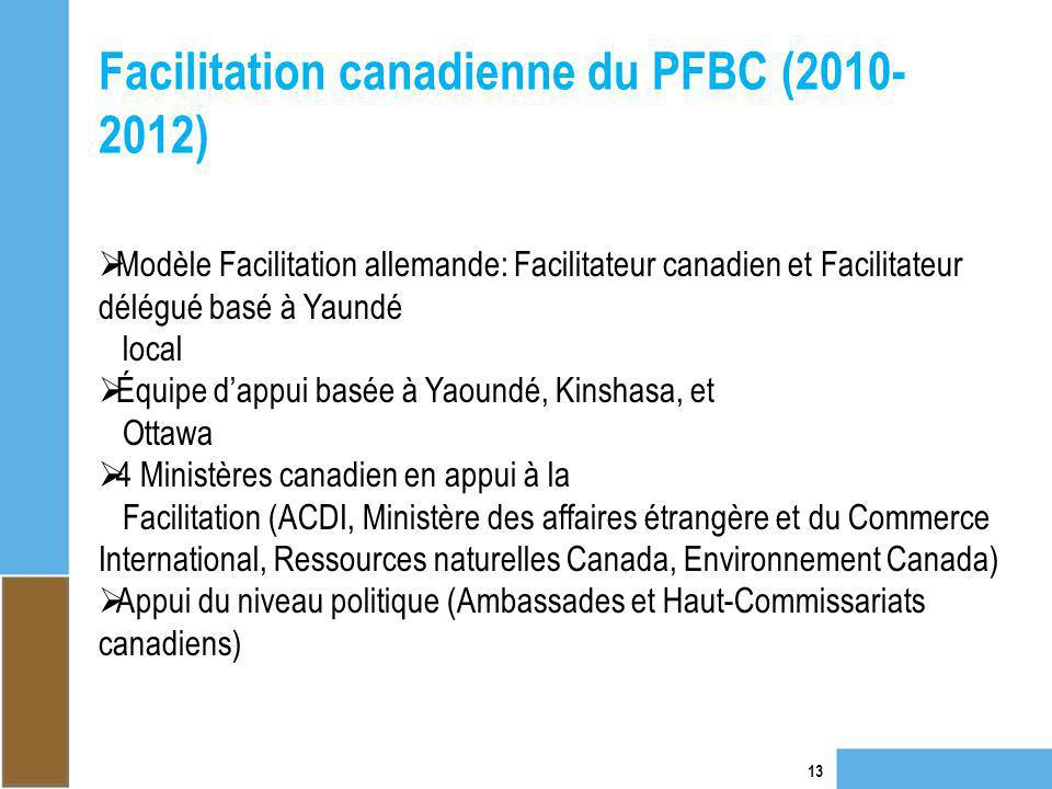 Facilitation canadienne du PFBC (2010-2012)