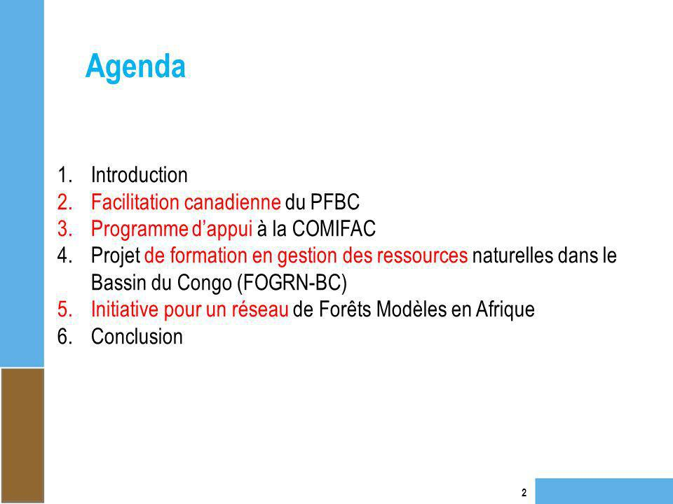 Agenda Introduction Facilitation canadienne du PFBC