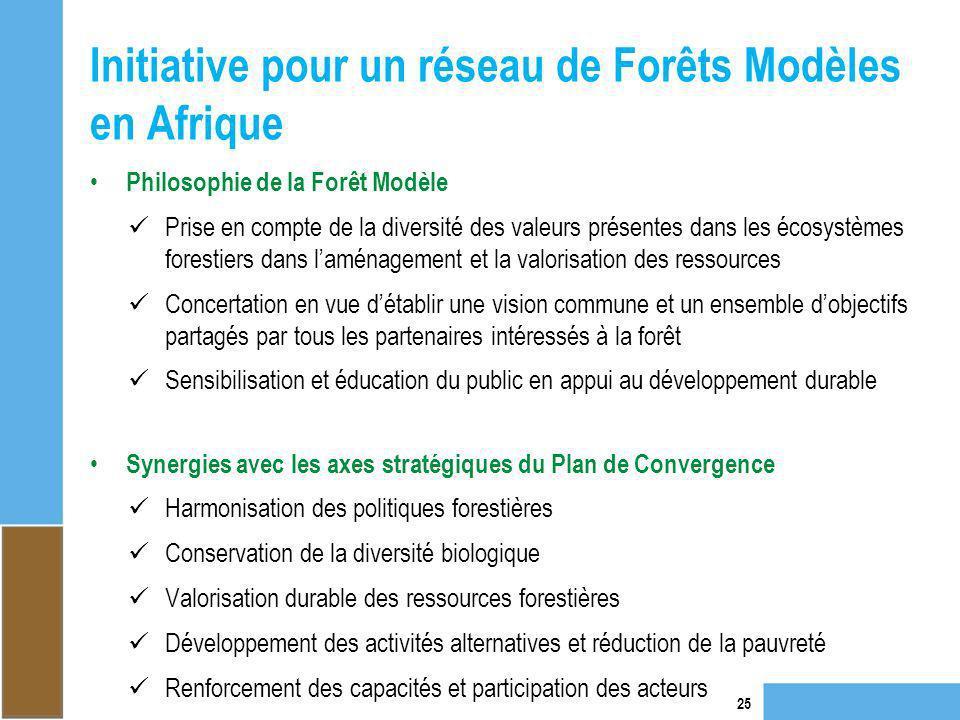 Initiative pour un réseau de Forêts Modèles en Afrique