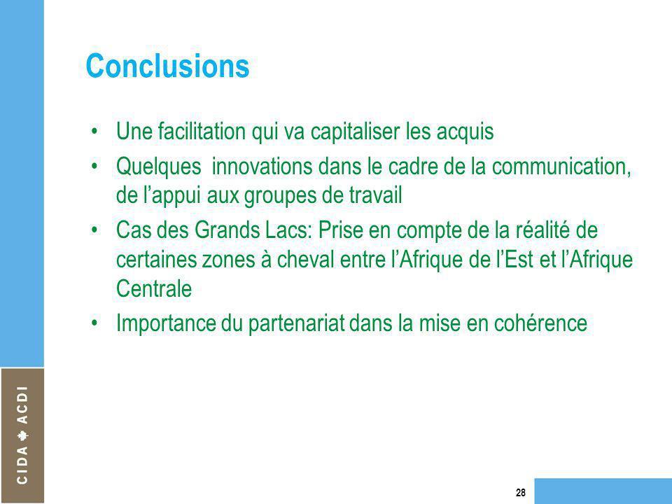 Conclusions Une facilitation qui va capitaliser les acquis