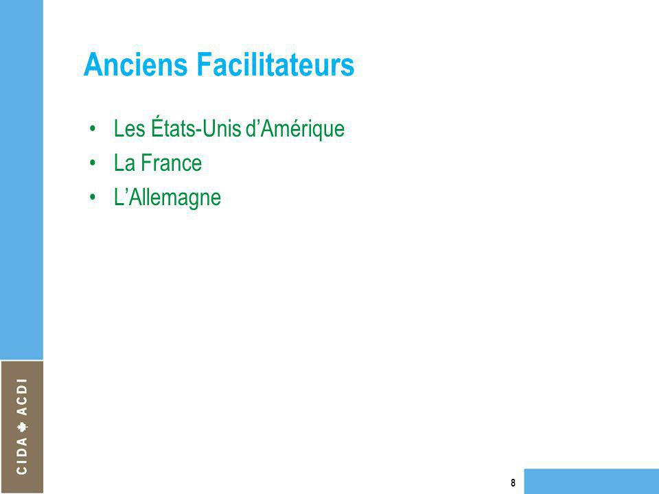 Anciens Facilitateurs