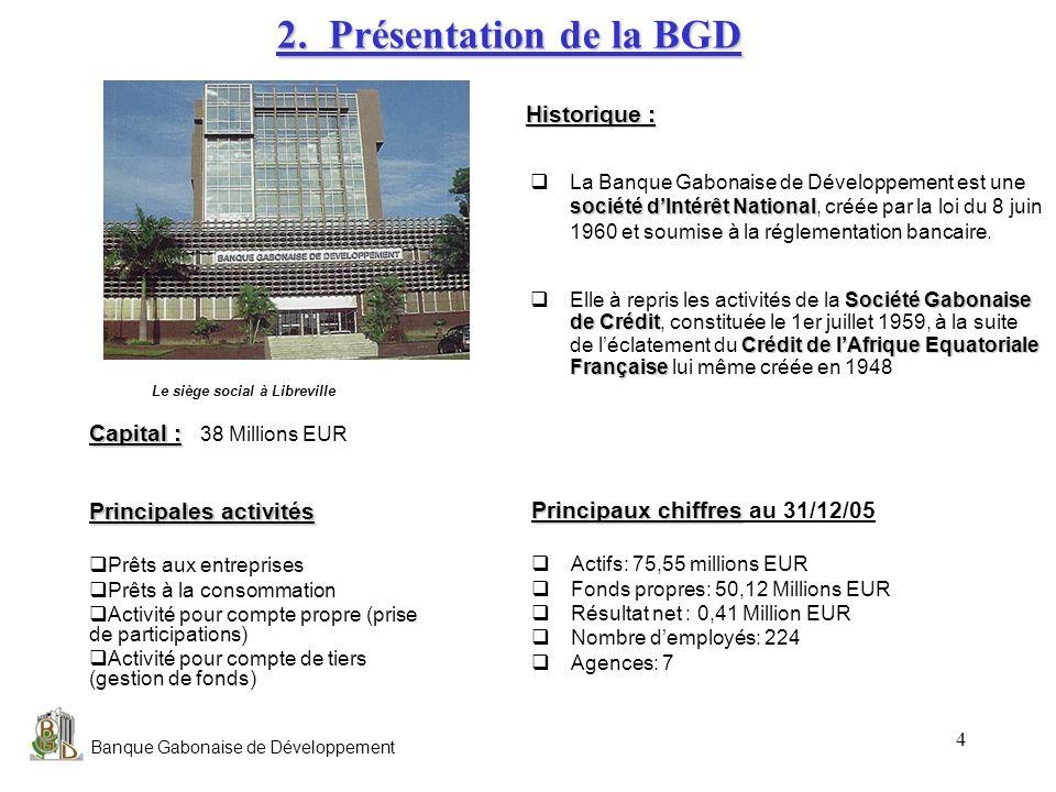2. Présentation de la BGD Historique : Capital : 38 Millions EUR
