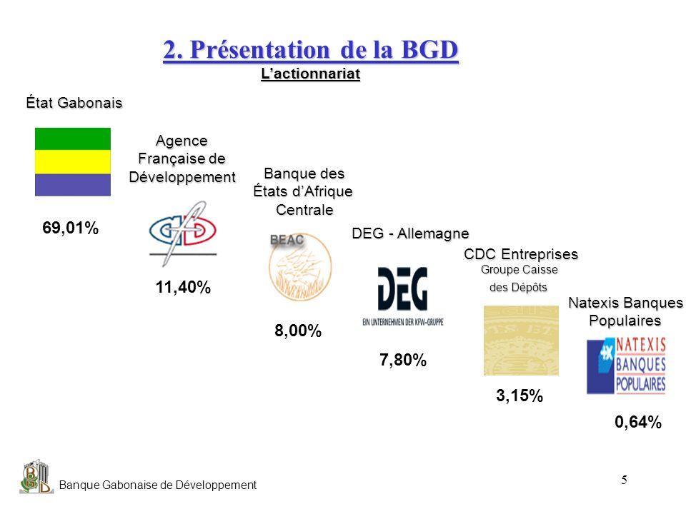 2. Présentation de la BGD L'actionnariat