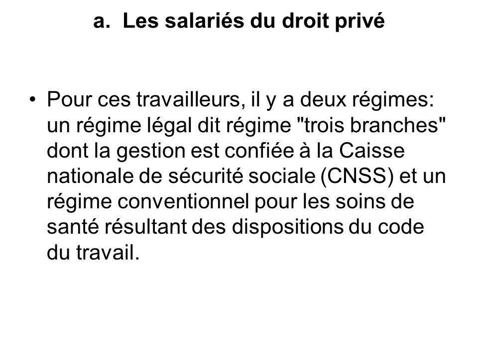 a. Les salariés du droit privé