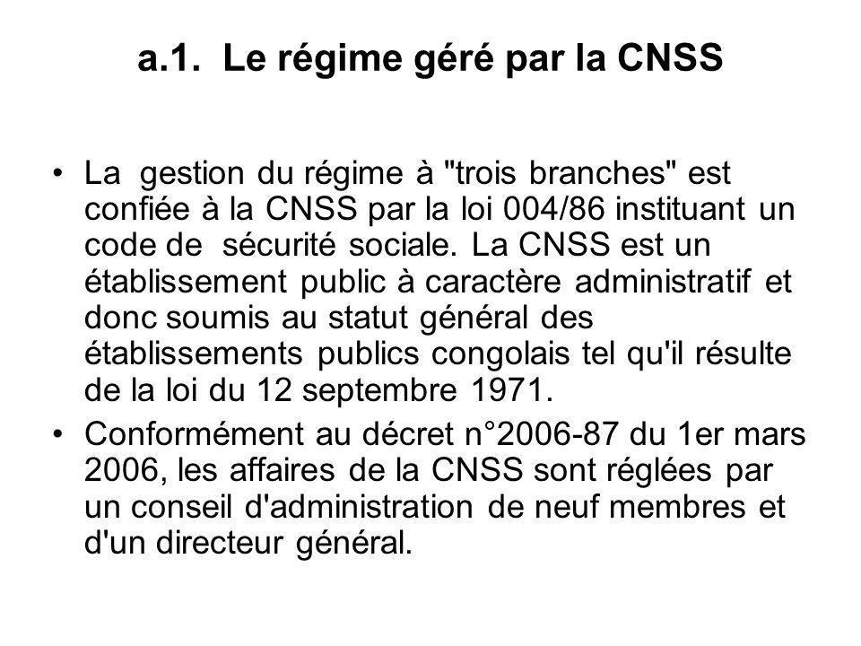 a.1. Le régime géré par la CNSS