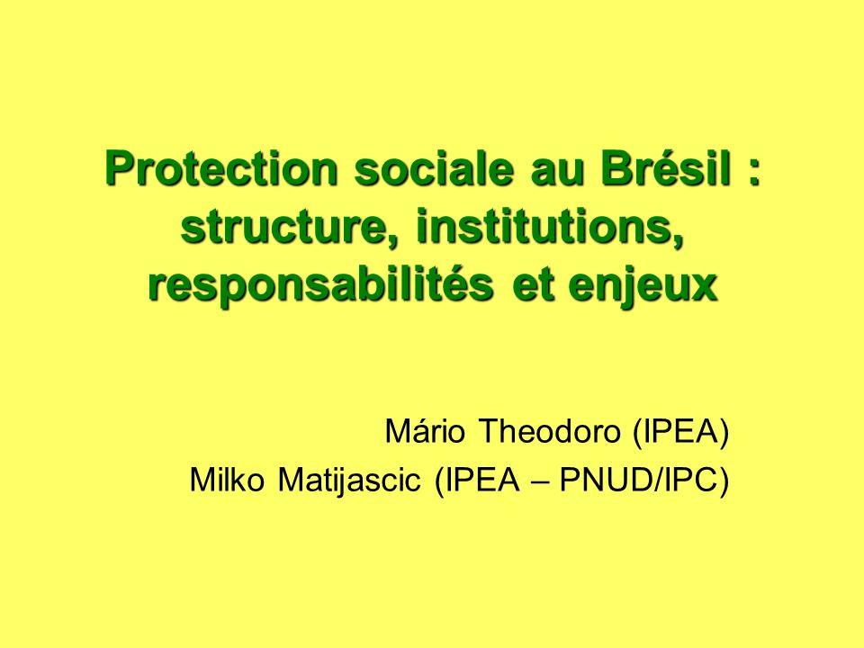Mário Theodoro (IPEA) Milko Matijascic (IPEA – PNUD/IPC)