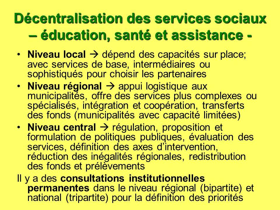 Décentralisation des services sociaux – éducation, santé et assistance -