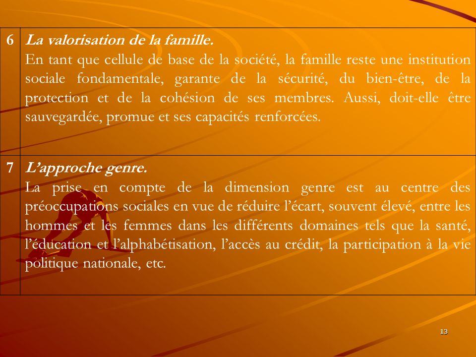 6 La valorisation de la famille.