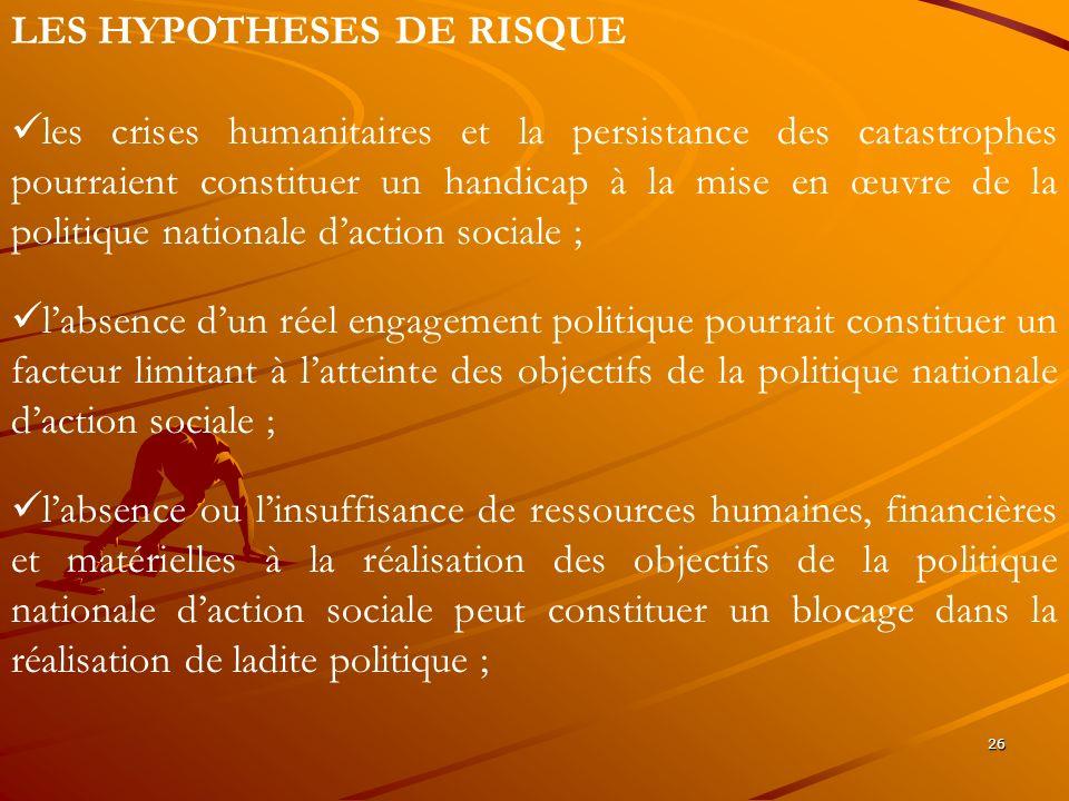 LES HYPOTHESES DE RISQUE