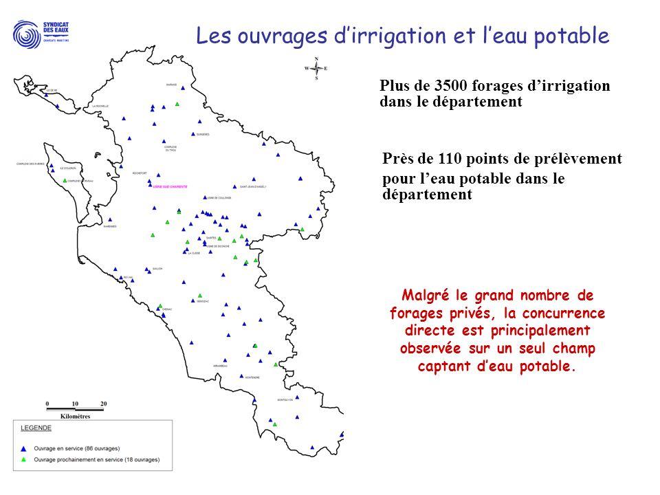 Les ouvrages d'irrigation et l'eau potable