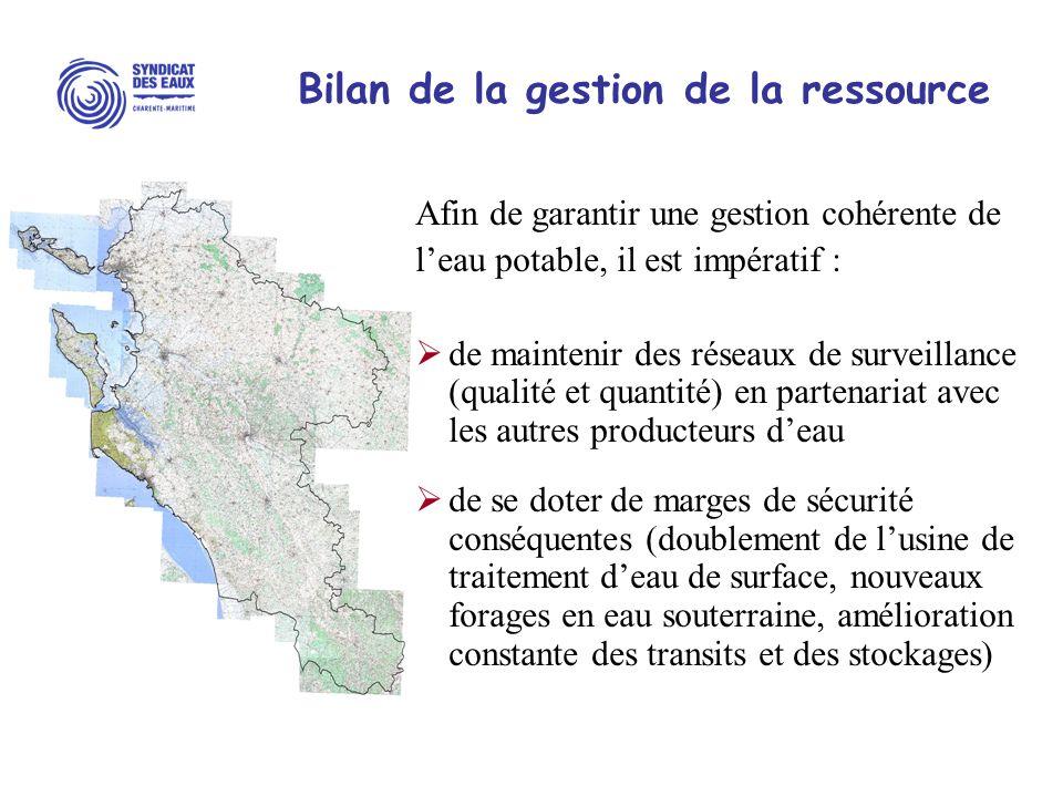 Bilan de la gestion de la ressource