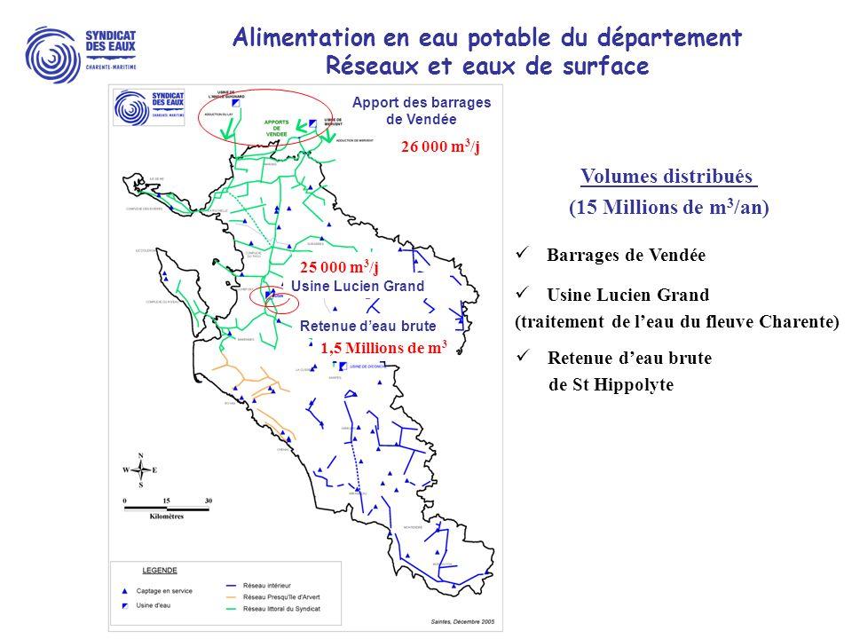 Alimentation en eau potable du département Réseaux et eaux de surface