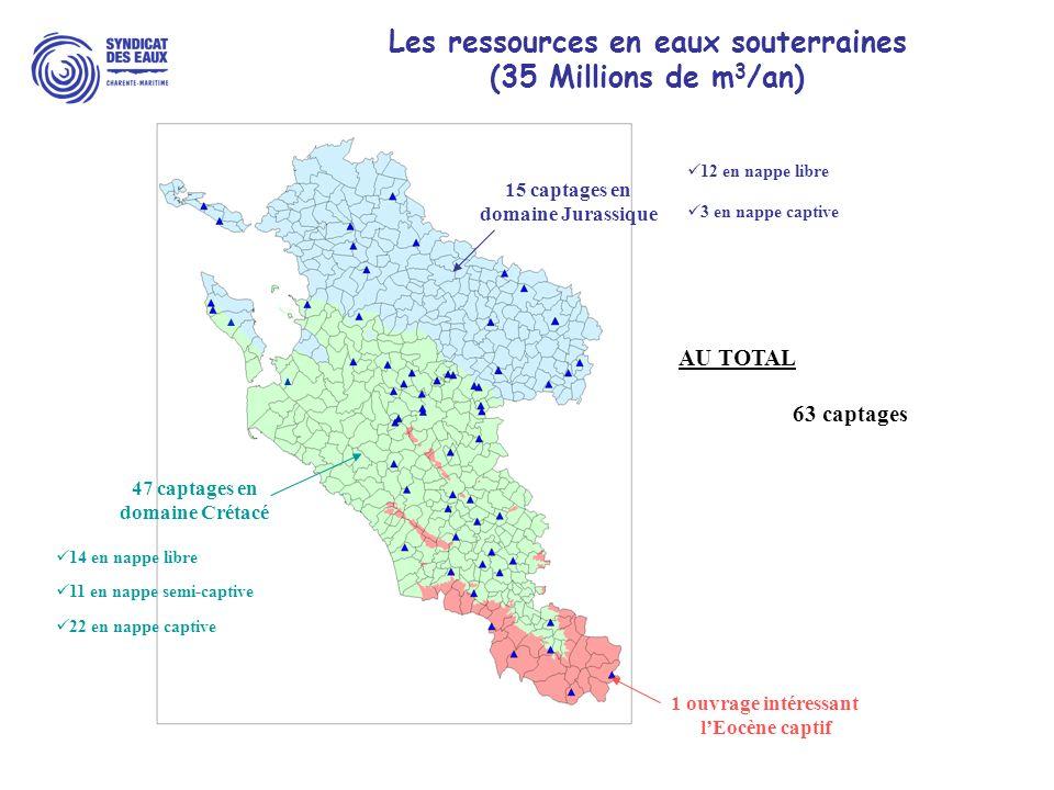 Les ressources en eaux souterraines (35 Millions de m3/an)