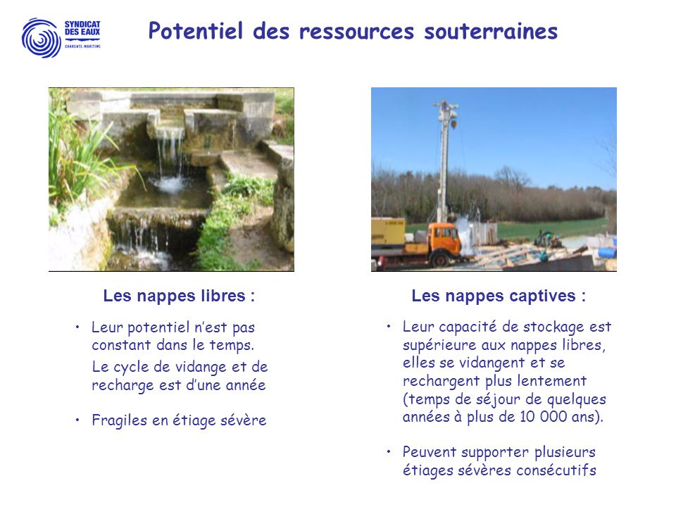Potentiel des ressources souterraines