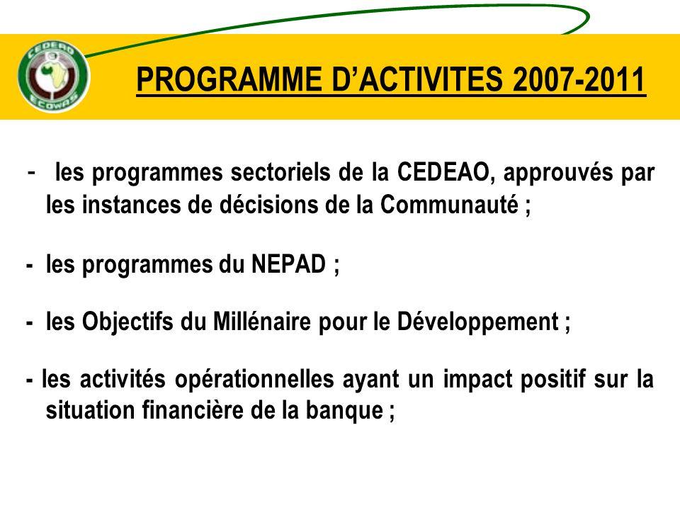 PROGRAMME D'ACTIVITES 2007-2011