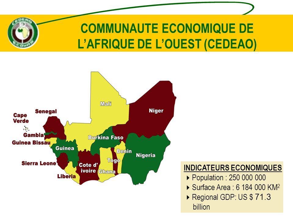 COMMUNAUTE ECONOMIQUE DE L'AFRIQUE DE L'OUEST (CEDEAO)