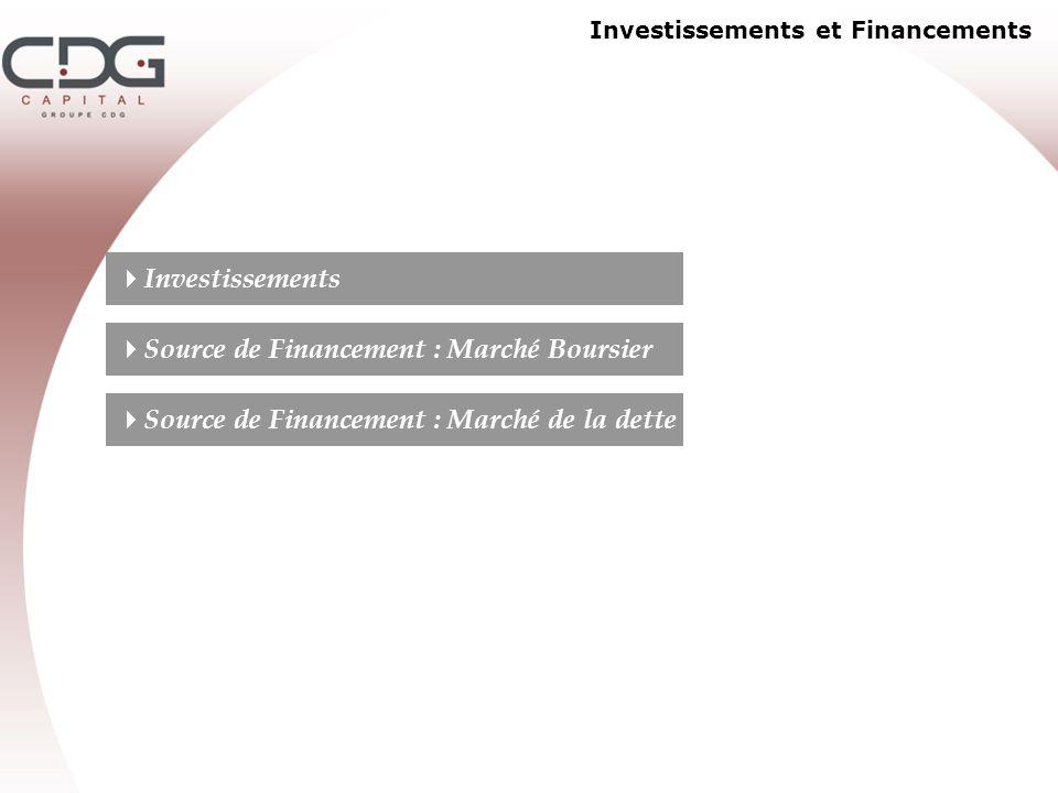 Investissements et Financements
