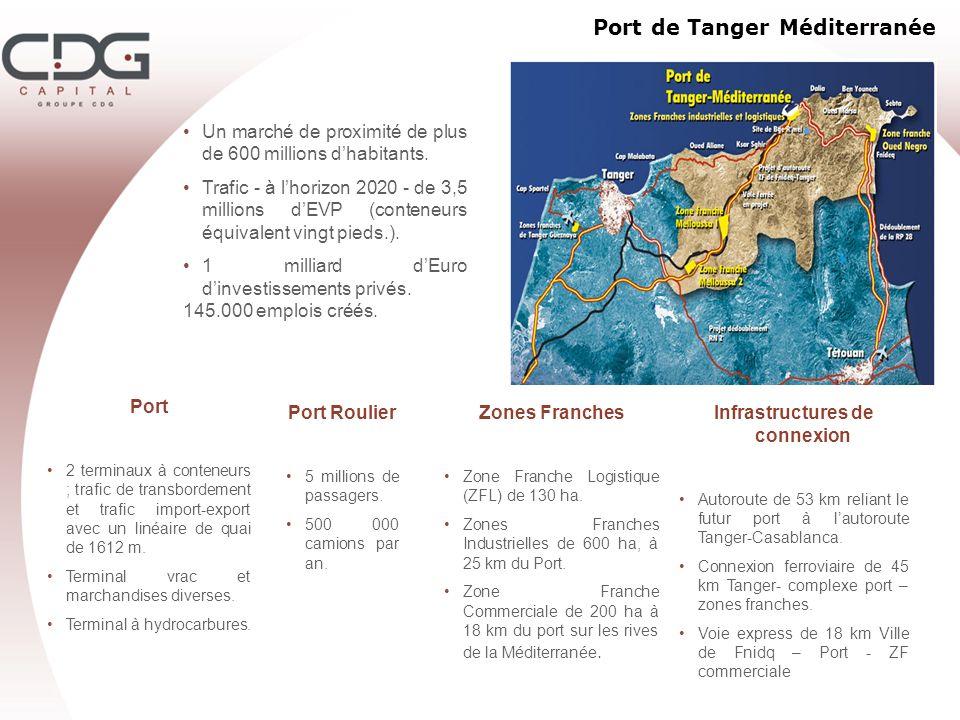 Port de Tanger Méditerranée