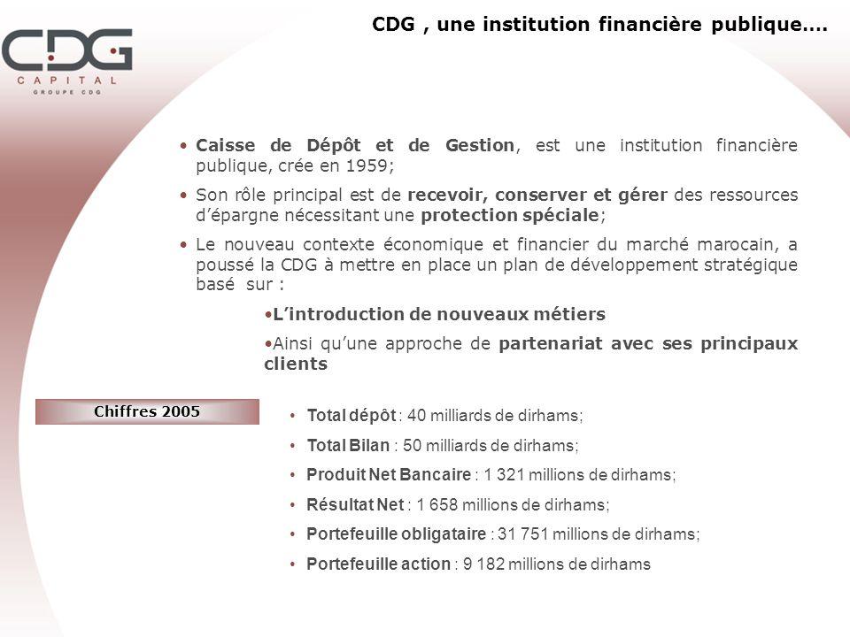 CDG , une institution financière publique….