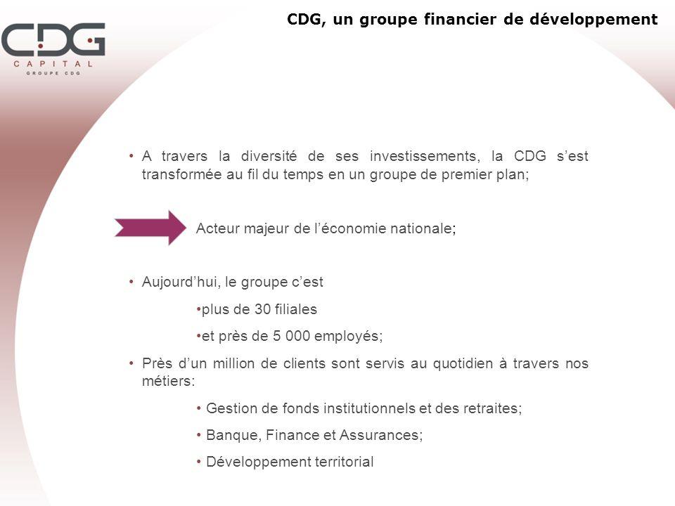 CDG, un groupe financier de développement