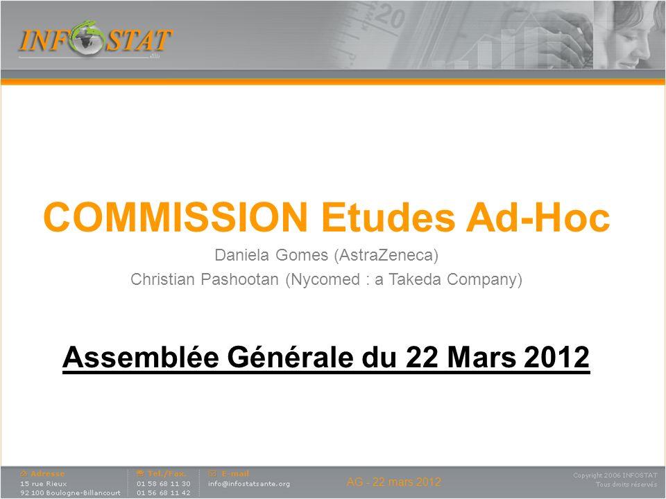 COMMISSION Etudes Ad-Hoc Assemblée Générale du 22 Mars 2012