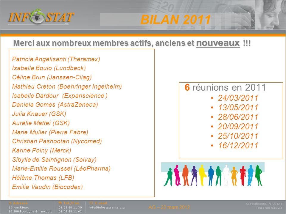 BILAN 2011 Merci aux nombreux membres actifs, anciens et nouveaux !!! Patricia Angelisanti (Theramex)
