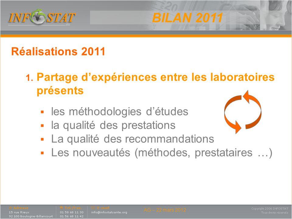BILAN 2011 Réalisations 2011. Partage d'expériences entre les laboratoires présents. les méthodologies d'études.