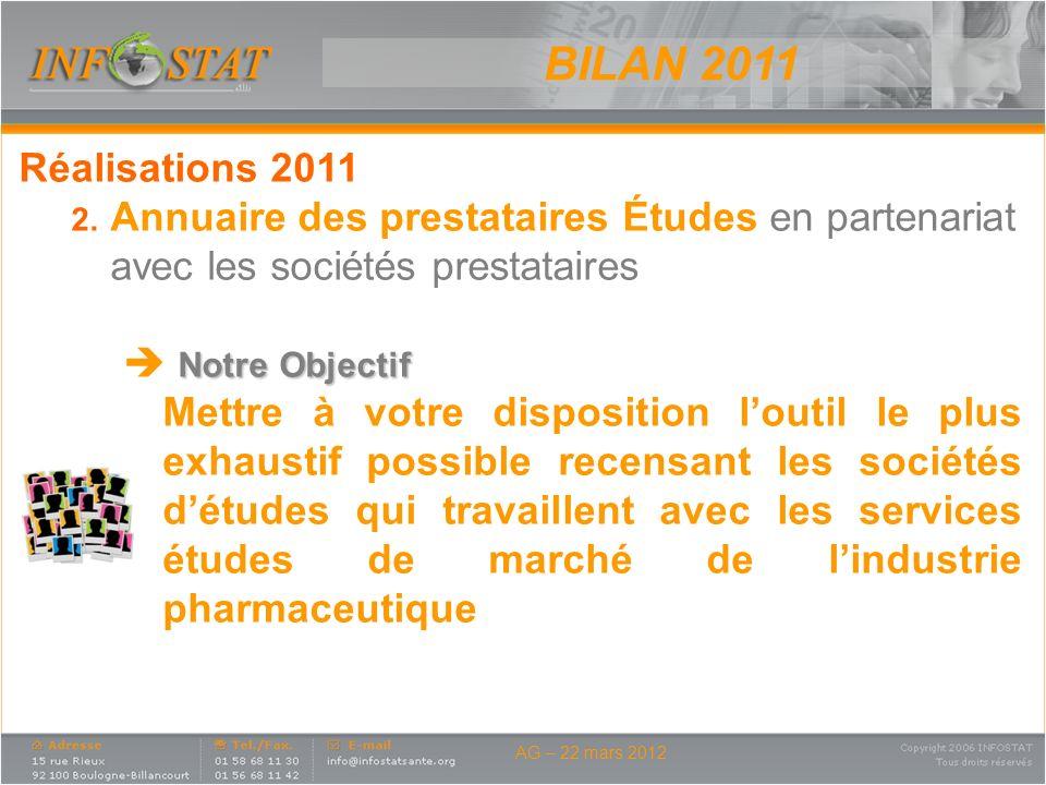 BILAN 2011 Réalisations 2011. Annuaire des prestataires Études en partenariat avec les sociétés prestataires.