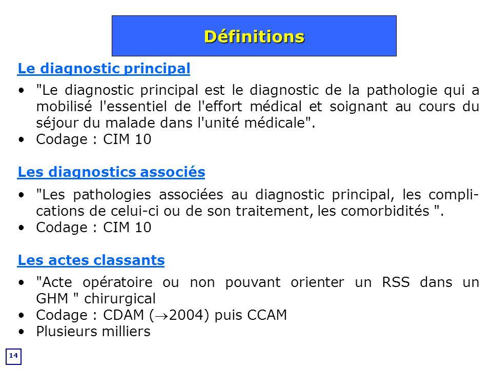 Définitions Définitions Le diagnostic principal