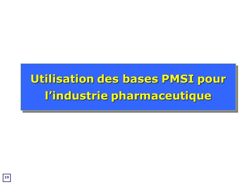 Utilisation des bases PMSI pour l'industrie pharmaceutique