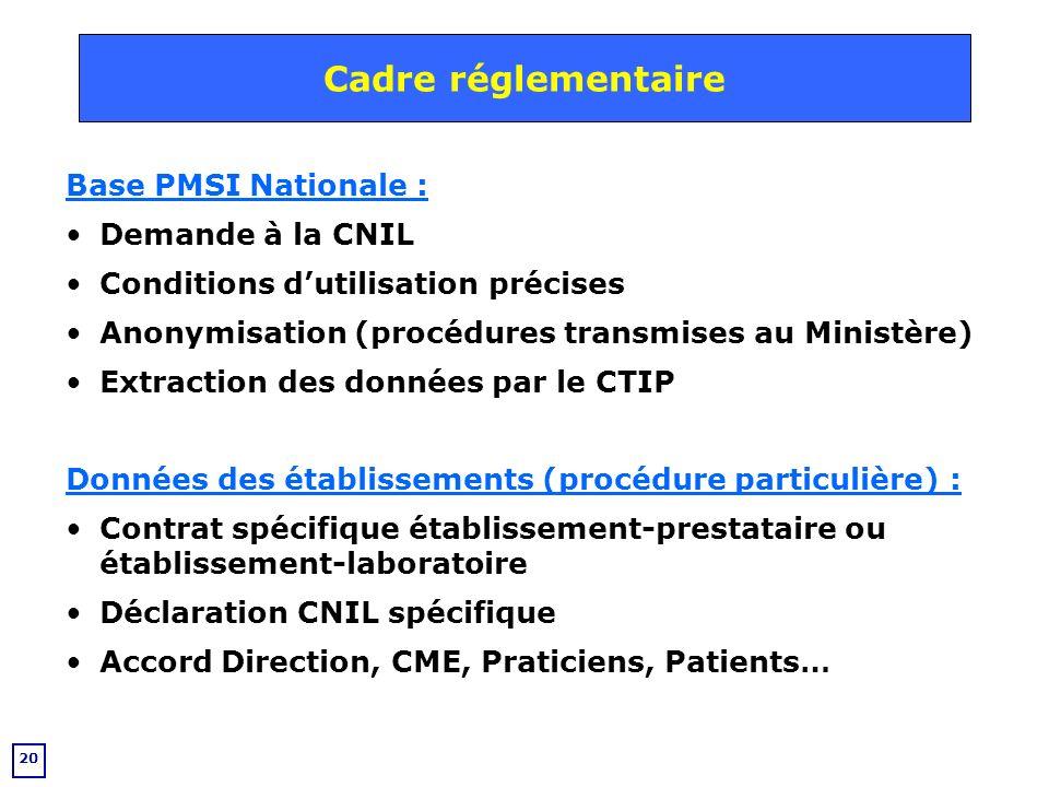 Cadre réglementaire Base PMSI Nationale : Demande à la CNIL