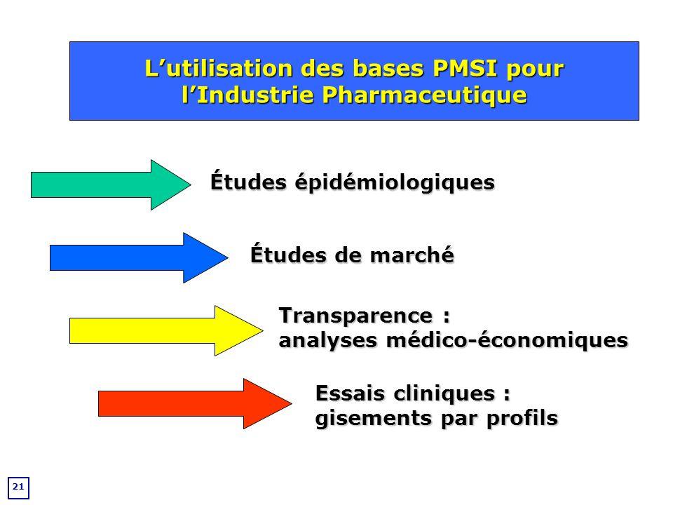 L'utilisation des bases PMSI pour l'Industrie Pharmaceutique