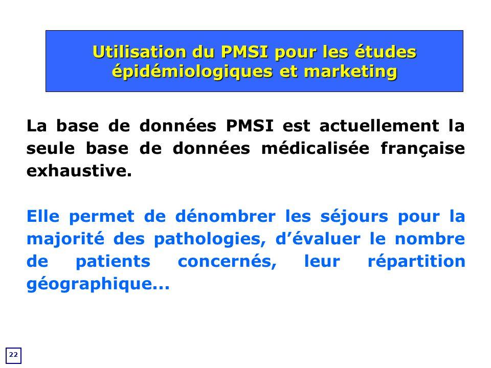 Utilisation du PMSI pour les études épidémiologiques et marketing