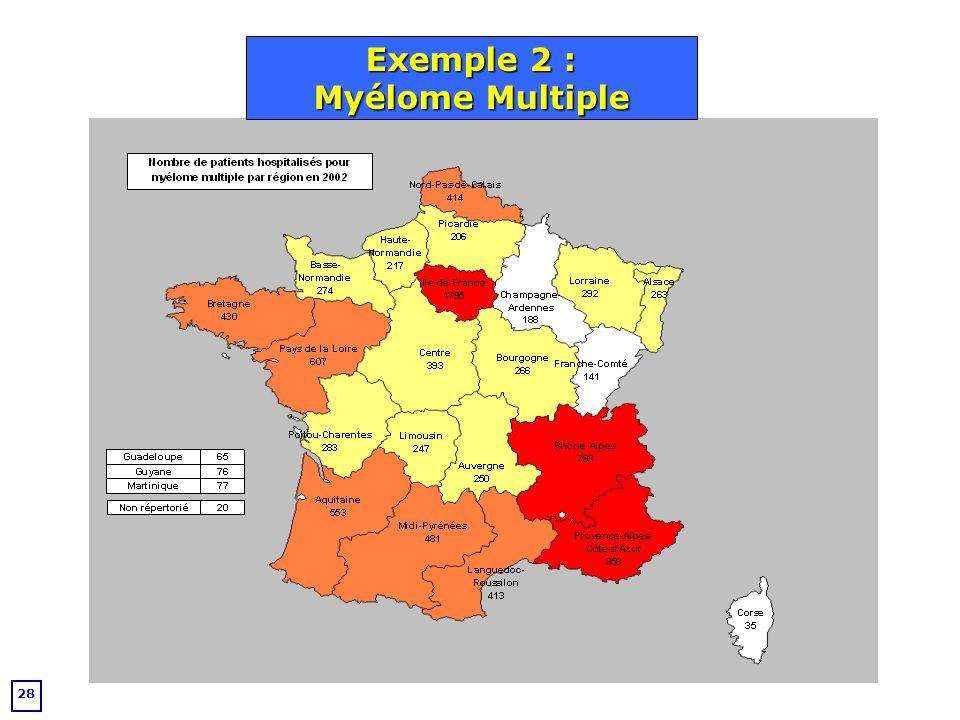 Exemple 2 : Myélome Multiple