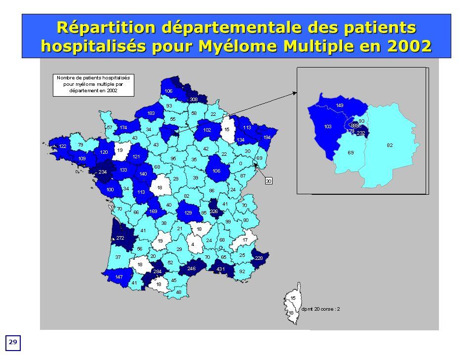 Répartition départementale des patients hospitalisés pour Myélome Multiple en 2002